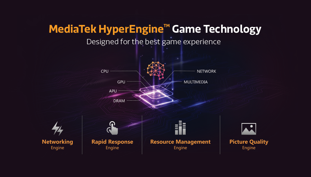 联发科 HyperEngine 游戏优化引擎