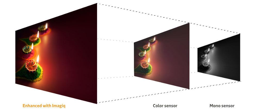Imagiq Lp Light Pixel