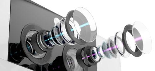 Imagiq Landing Dual Camera Lens