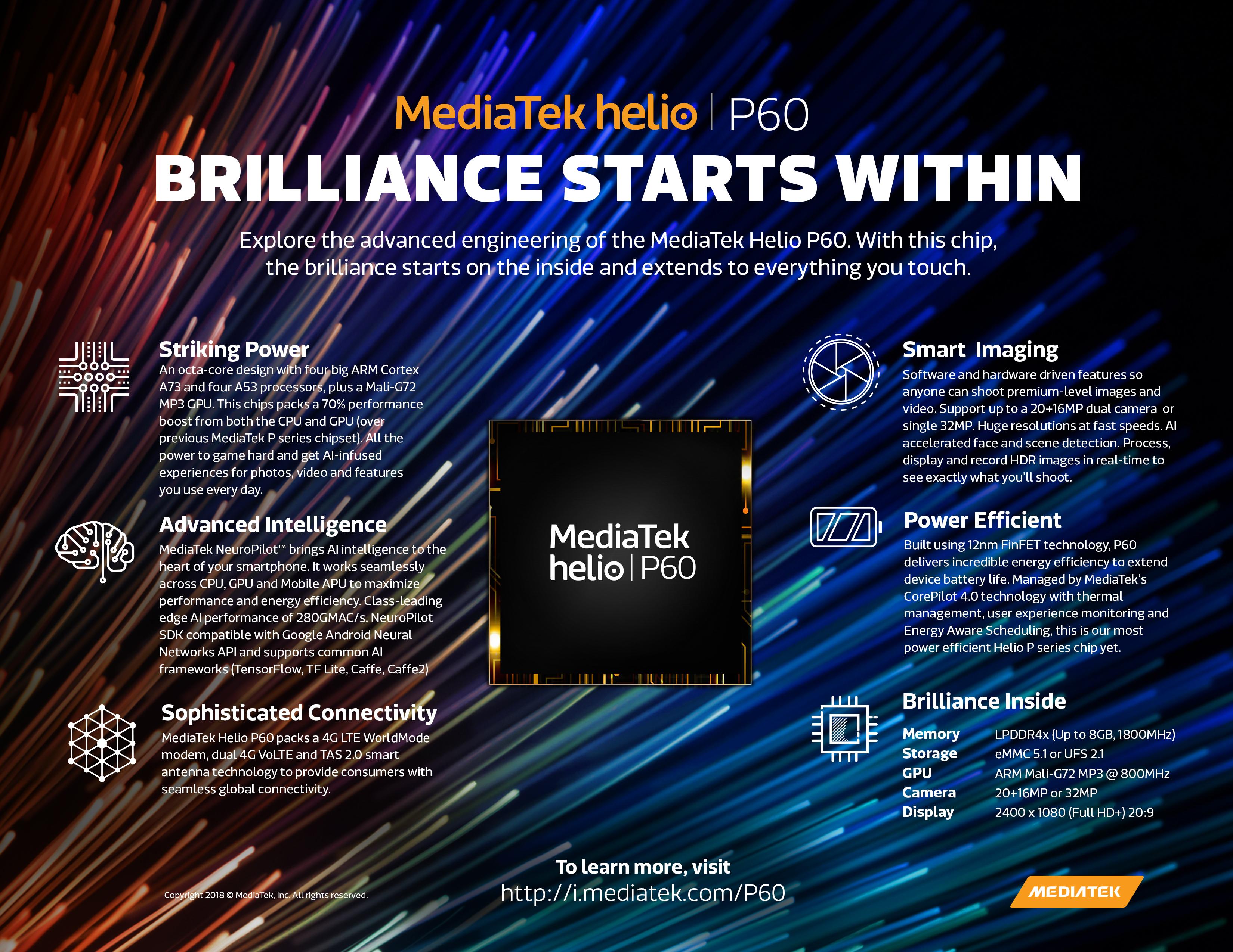 Resultado de imagem para MediaTek Helio P60