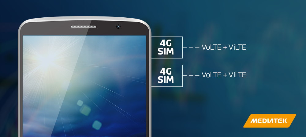 World's first Dual 4G SIM solution with dual VoLTE/ViLTE support