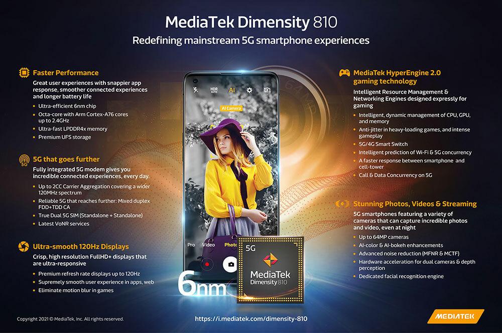 The MediaTek Dimensity 810 Infographic