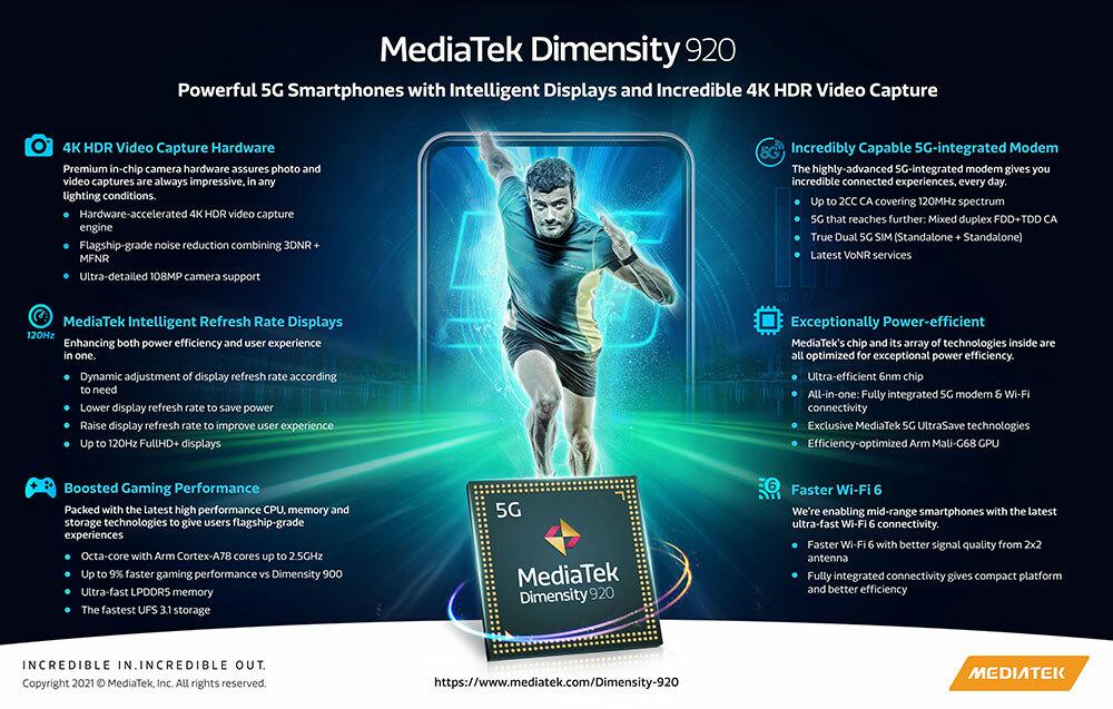The MediaTek Dimensity 920 Infographic