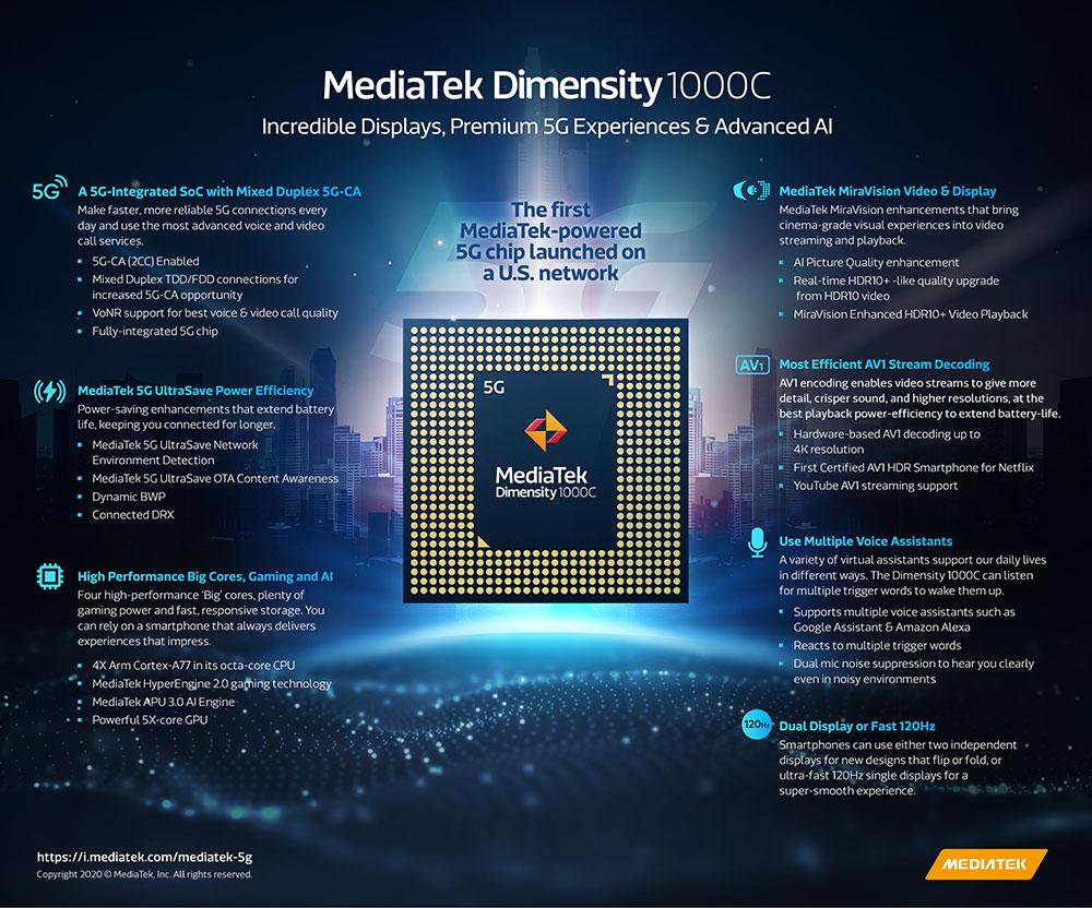 8 Best Features of the MediaTek Dimensity 1000C