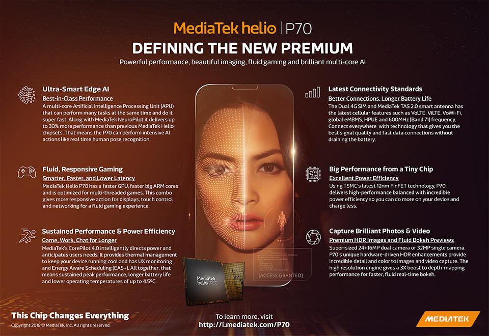 MediaTek Helio P70 Infographic