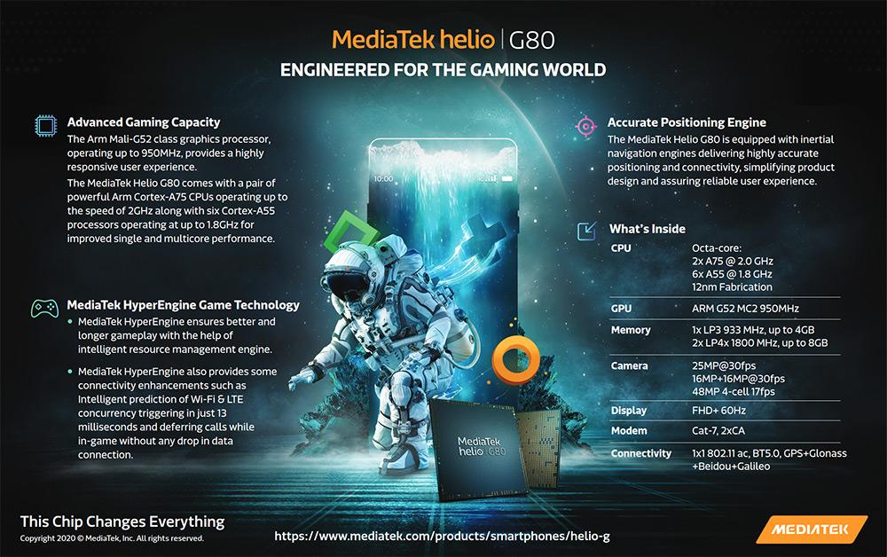 The MediaTek Helio G80 Infographic