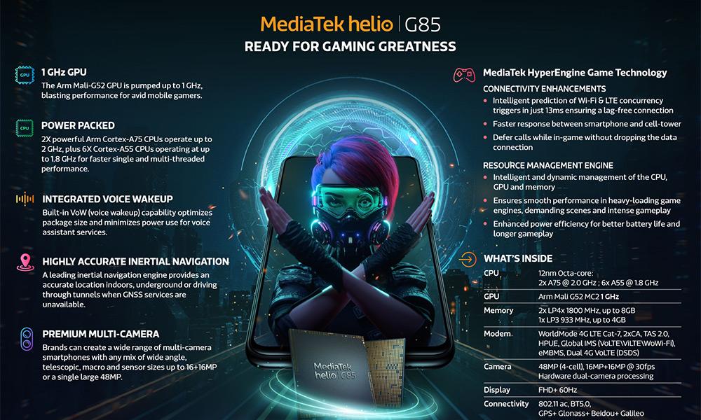 The MediaTek Helio G85 Infographic